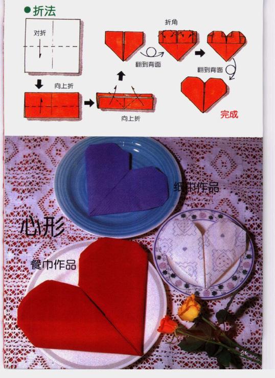Сервировка стола салфетки бумажные схемы