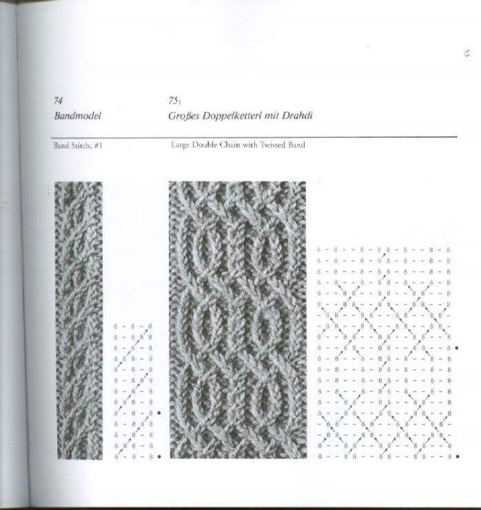 Свитера пуловеры аранскими узорами схемы