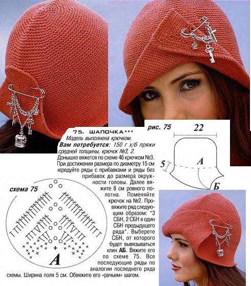 Вязание спицами шапочки для девушки