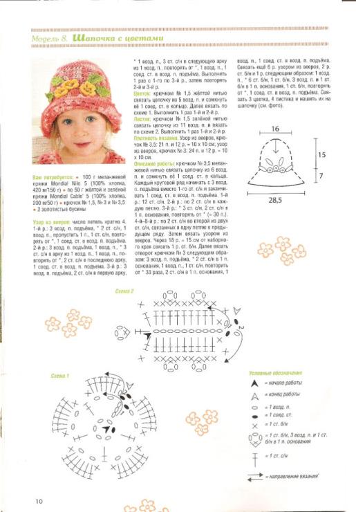 дата основания детские шапочки крючком схемы Выбрать купить