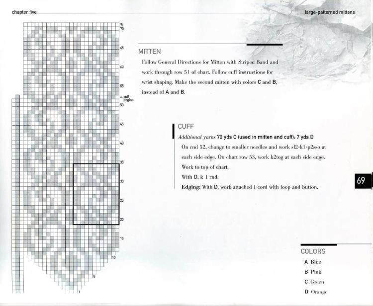 Рисунки вязания варежек на спицах с образцами и с полным описанием