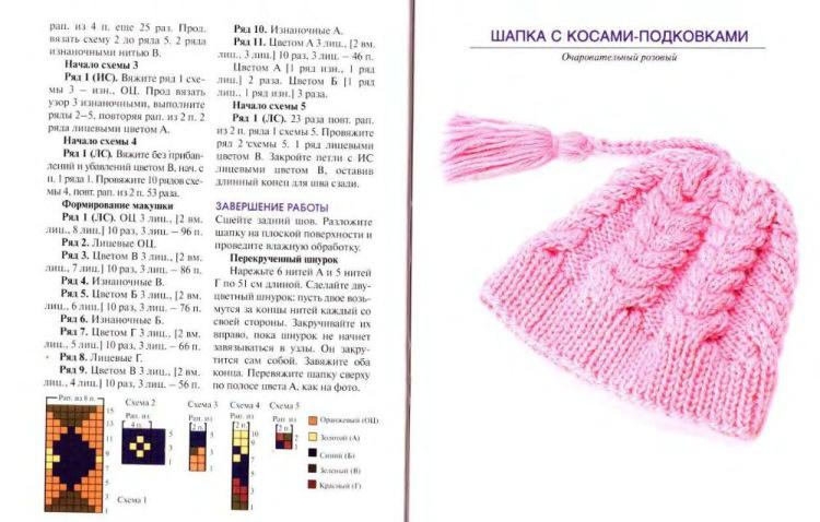 Рисунок вязание для шапок детские
