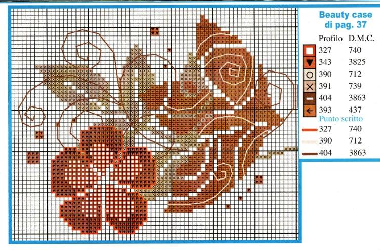 Схемы вышивки крестом для холщовой сумки 63