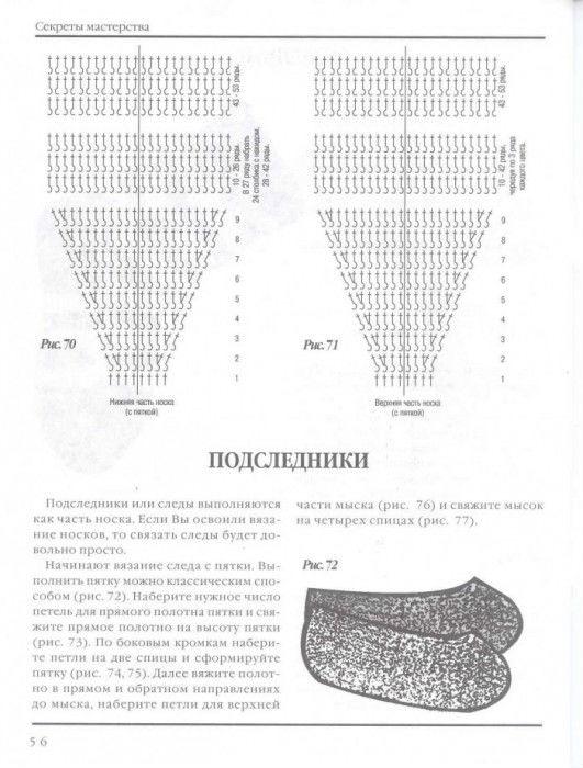 Описание вязания подследников на спицах с описанием и схемами