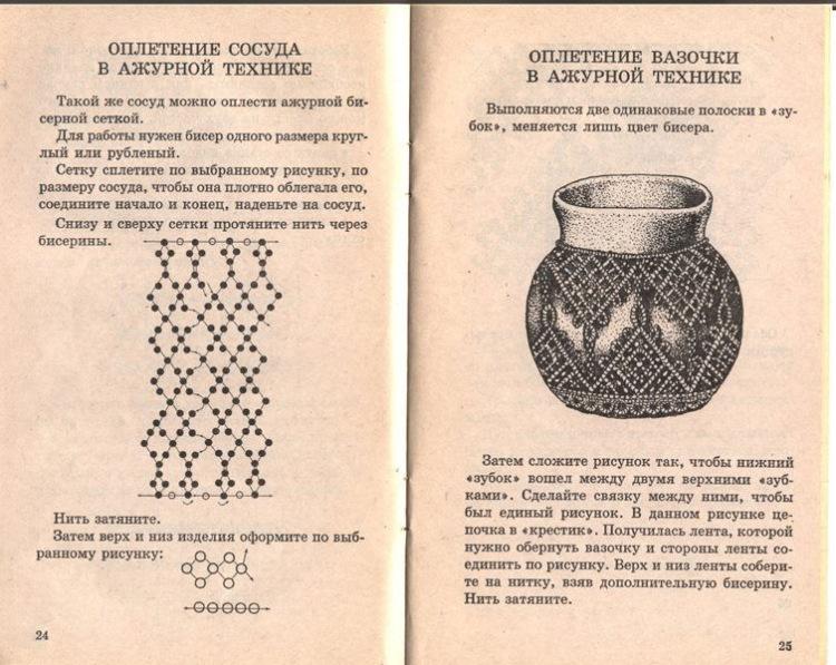 Схема оплетения бисером бутылки