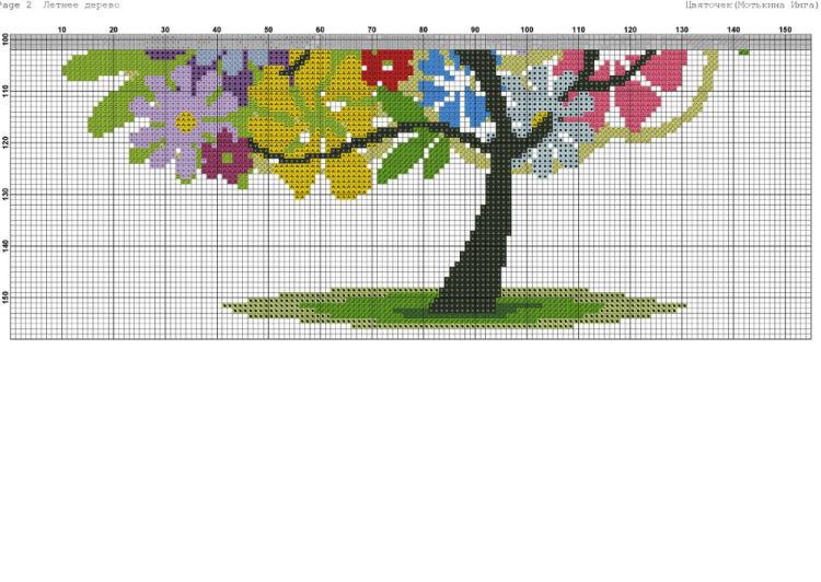 Вышивка дерево времен года схема