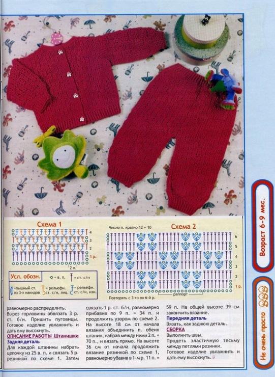 Вязанье спицами для детей штанишки