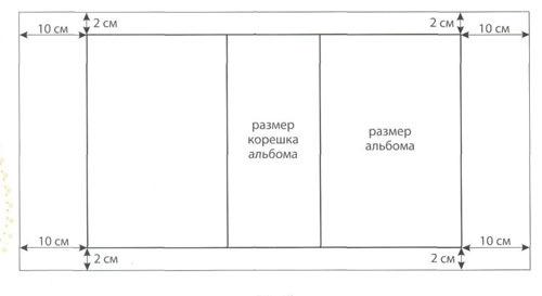 Как сделать обложки для учебников из клеенки